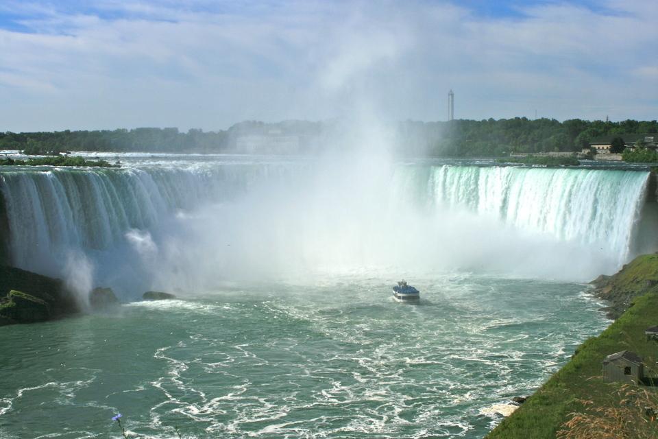 Les chutes de Niagara