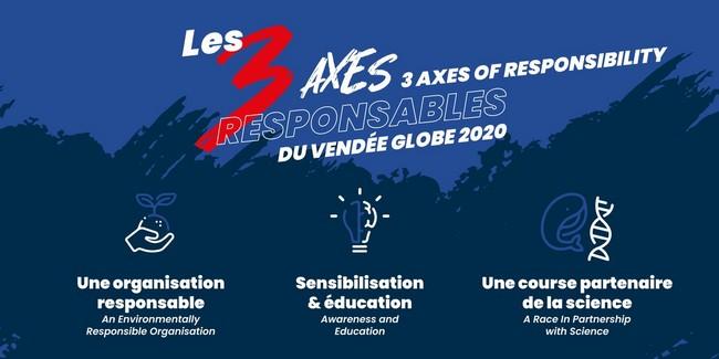 @ Vendée Globe 2020