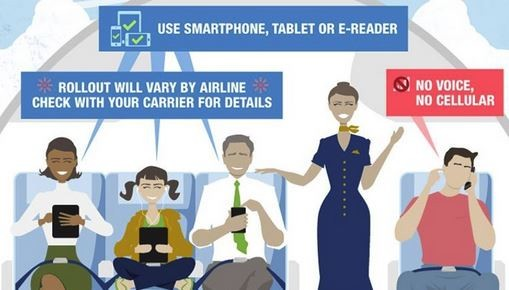 États-Unis - autorisation des smartphones au décollage des avions